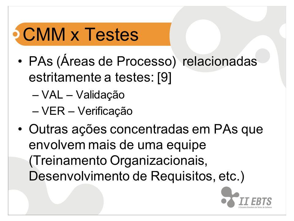 CMM x Testes PAs (Áreas de Processo) relacionadas estritamente a testes: [9] VAL – Validação. VER – Verificação.